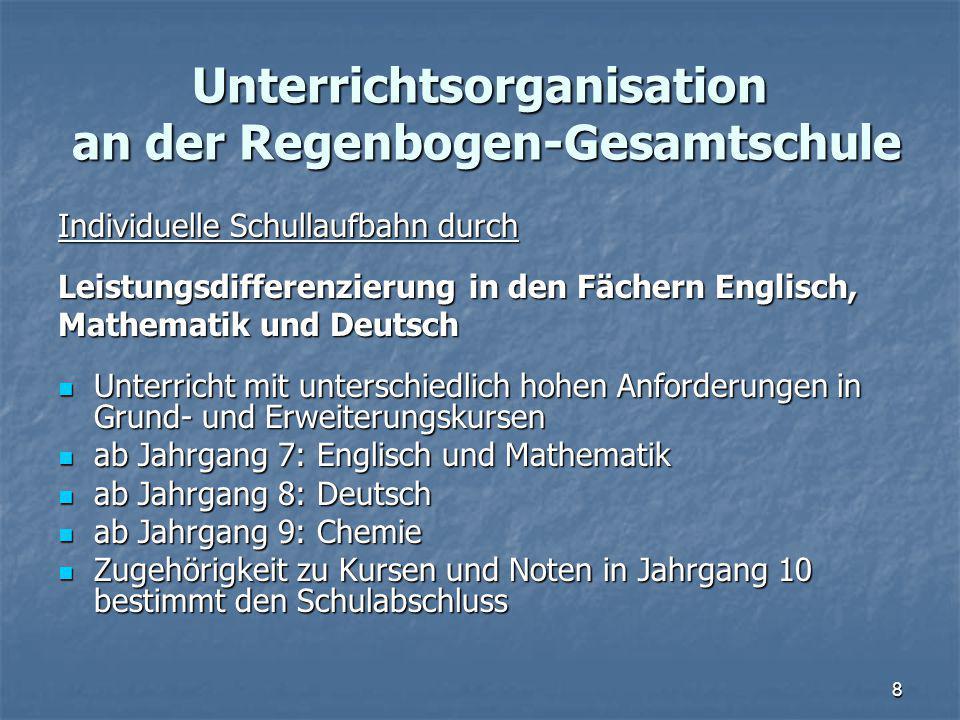 Unterrichtsorganisation an der Regenbogen-Gesamtschule Individuelle Schullaufbahn durch Wahl der Fremdsprachen Sprachenfolge : Jg.