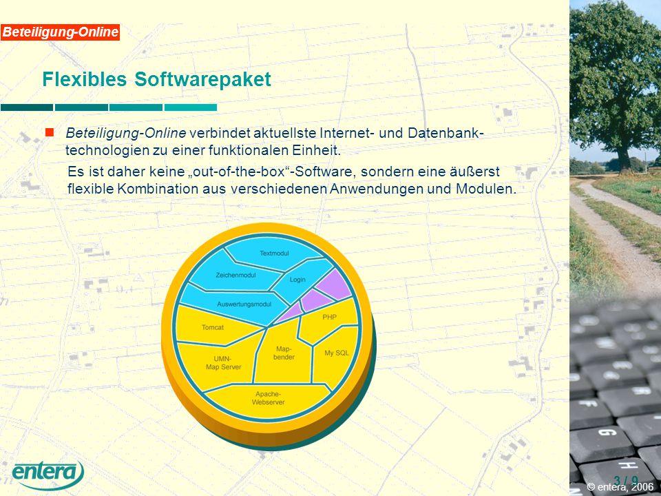 © entera, 2006 3 / 9 Beteiligung-Online Flexibles Softwarepaket Beteiligung-Online verbindet aktuellste Internet- und Datenbank- technologien zu einer funktionalen Einheit.