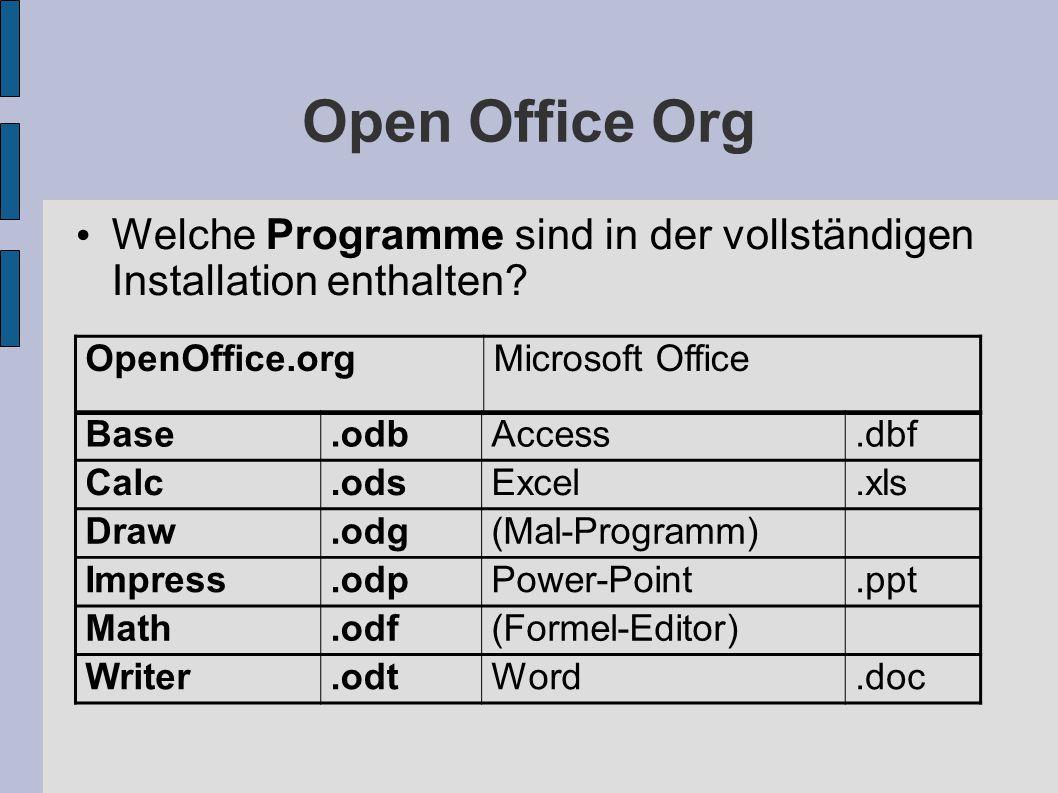 Open Office Org System-Anforderungen Microsoft Windows Windows 98, Windows ME, Windows 2000 (Service Pack 2 oder höher), Windows XP, Windows 2003, Windows Vista (erweiterte Vista-Unterstützung ab Version 2.2) 128 MByte RAM 200 MByte freier Speicherplatz auf der Festplatte Bildschirmauflösung 800 x 600 oder höher mit mindestens 256 Farben