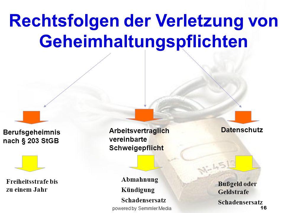 Berufsgeheimnis nach § 203 StGB Datenschutz Arbeitsvertraglich vereinbarte Schweigepflicht Freiheitsstrafe bis zu einem Jahr Abmahnung Kündigung Schad