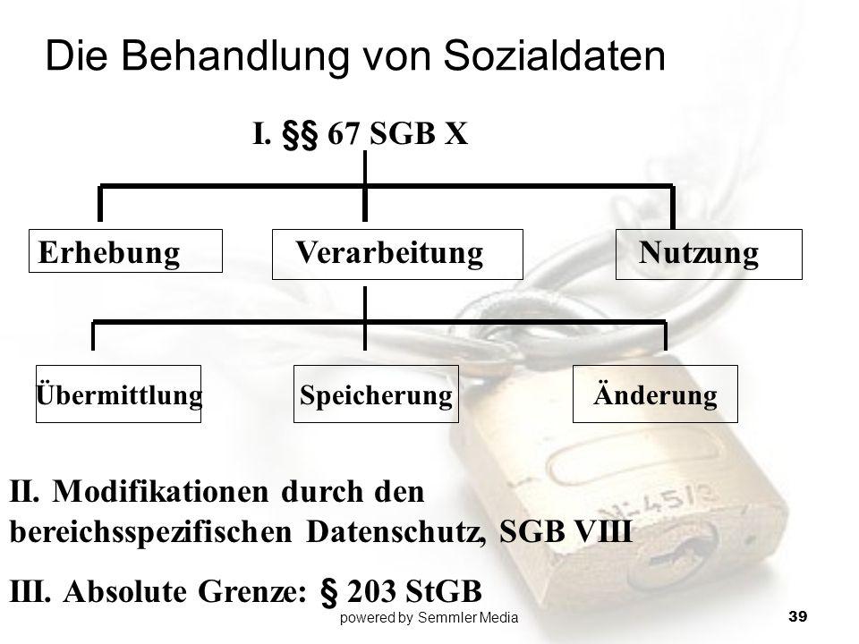 Die Behandlung von Sozialdaten ErhebungVerarbeitungNutzung II. Modifikationen durch den bereichsspezifischen Datenschutz, SGB VIII III. Absolute Grenz