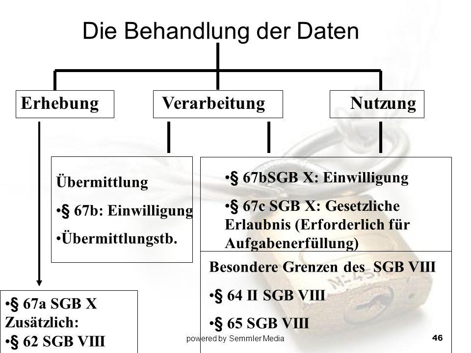Die Behandlung der Daten ErhebungVerarbeitungNutzung § 67bSGB X: Einwilligung § 67c SGB X: Gesetzliche Erlaubnis (Erforderlich für Aufgabenerfüllung)
