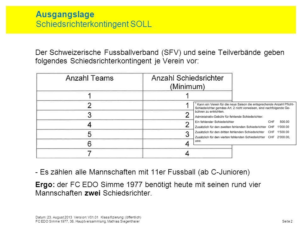 Datum: 23. August 2013 Version: V01.01 Klassifizierung: (öffentlich) Seite 2FC EDO Simme 1977, 36. Hauptversammlung, Mathias Siegenthaler Ausgangslage
