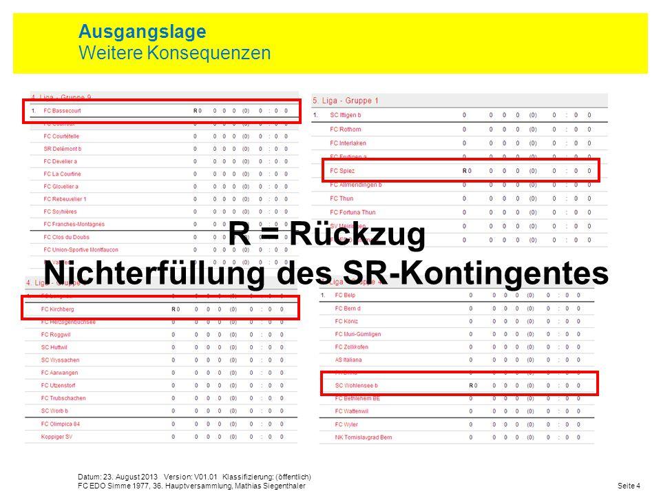 Datum: 23. August 2013 Version: V01.01 Klassifizierung: (öffentlich) Seite 4FC EDO Simme 1977, 36. Hauptversammlung, Mathias Siegenthaler Ausgangslage