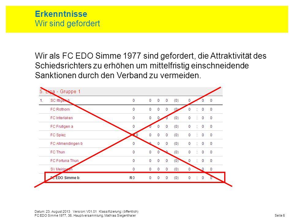 Datum: 23. August 2013 Version: V01.01 Klassifizierung: (öffentlich) Seite 5FC EDO Simme 1977, 36. Hauptversammlung, Mathias Siegenthaler Erkenntnisse