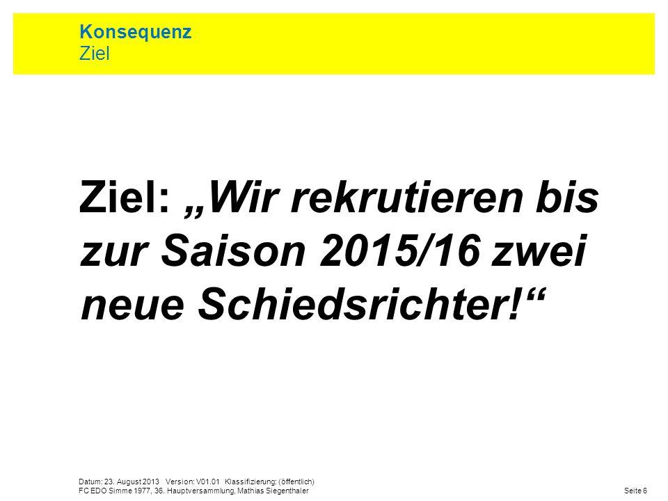 Datum: 23. August 2013 Version: V01.01 Klassifizierung: (öffentlich) Seite 6FC EDO Simme 1977, 36. Hauptversammlung, Mathias Siegenthaler Konsequenz Z