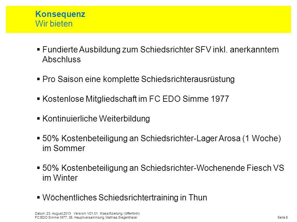 Datum: 23. August 2013 Version: V01.01 Klassifizierung: (öffentlich) Seite 8FC EDO Simme 1977, 36. Hauptversammlung, Mathias Siegenthaler Konsequenz W