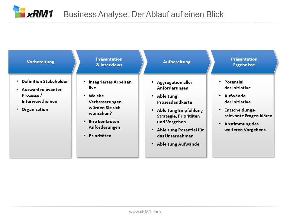 www.xRM1.com Business Analyse: Der Ablauf auf einen Blick Definition Stakeholder Auswahl relevanter Prozesse / Interviewthemen Organisation Definition