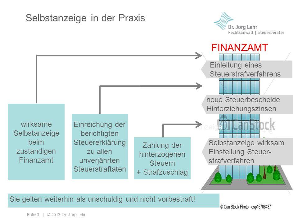 Folie 3 | © 2013 Dr. Jörg Lehr Selbstanzeige in der Praxis Anzeige + € wirksame Selbstanzeige beim zuständigen Finanzamt Einreichung der berichtigten