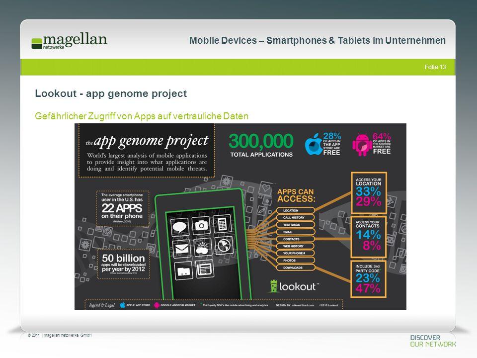 Folie 13 © 2011   magellan netzwerke GmbH Mobile Devices – Smartphones & Tablets im Unternehmen Lookout - app genome project Gefährlicher Zugriff von