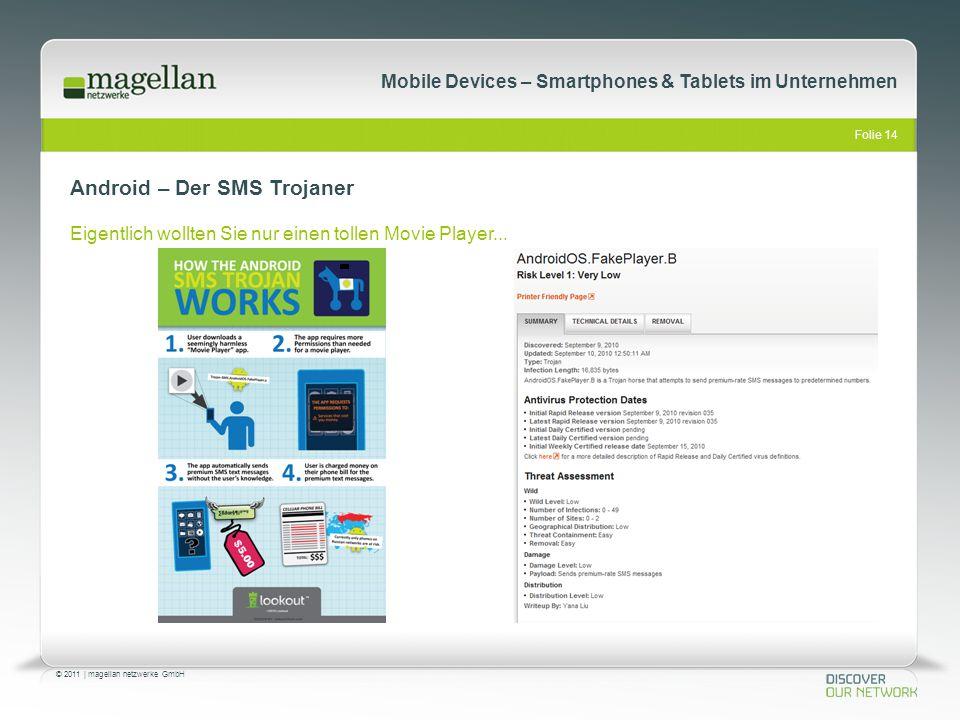 Folie 14 © 2011   magellan netzwerke GmbH Mobile Devices – Smartphones & Tablets im Unternehmen Android – Der SMS Trojaner Eigentlich wollten Sie nur