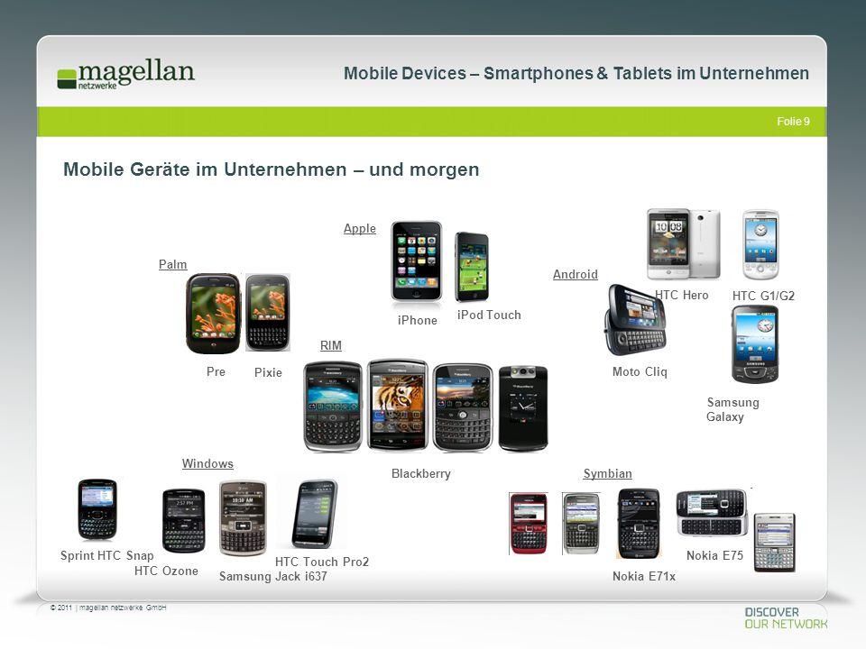 Folie 9 © 2011   magellan netzwerke GmbH Mobile Devices – Smartphones & Tablets im Unternehmen Mobile Geräte im Unternehmen – und morgen iPhone Samsun