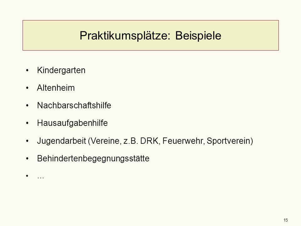 15 Praktikumsplätze: Beispiele Kindergarten Altenheim Nachbarschaftshilfe Hausaufgabenhilfe Jugendarbeit (Vereine, z.B. DRK, Feuerwehr, Sportverein)