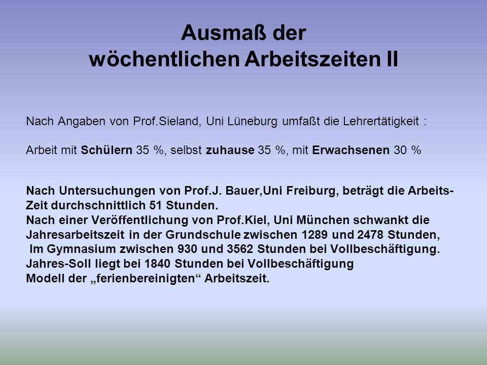 Ausmaß der wöchentlichen Arbeitszeiten II Nach Angaben von Prof.Sieland, Uni Lüneburg umfaßt die Lehrertätigkeit : Arbeit mit Schülern 35 %, selbst zuhause 35 %, mit Erwachsenen 30 % Nach Untersuchungen von Prof.J.
