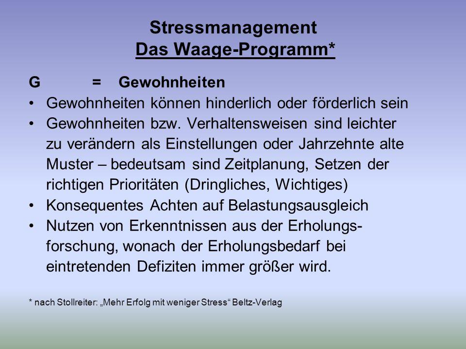 Stressmanagement Das Waage-Programm* G = Gewohnheiten Gewohnheiten können hinderlich oder förderlich sein Gewohnheiten bzw.
