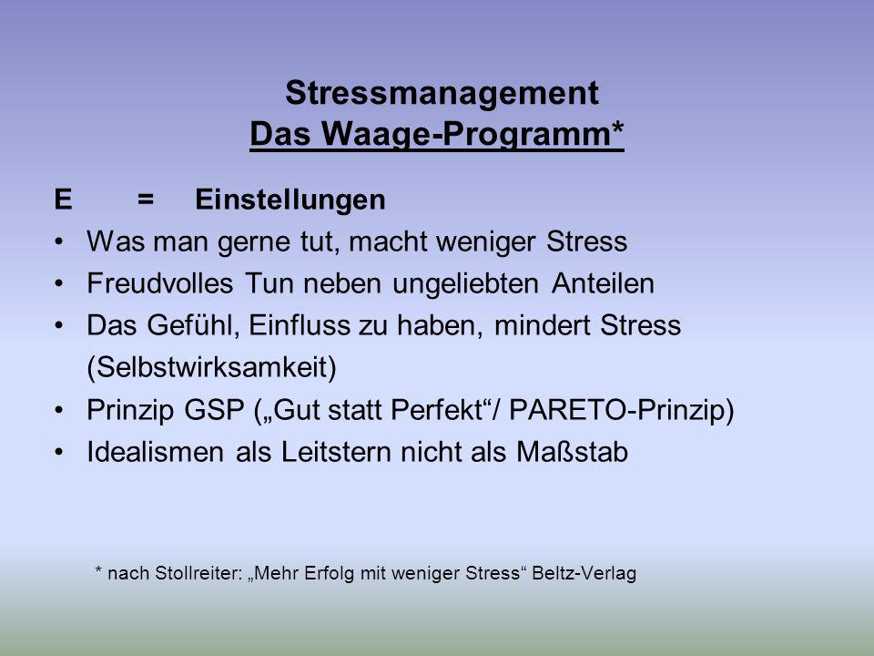 """Stressmanagement Das Waage-Programm* E = Einstellungen Was man gerne tut, macht weniger Stress Freudvolles Tun neben ungeliebten Anteilen Das Gefühl, Einfluss zu haben, mindert Stress (Selbstwirksamkeit) Prinzip GSP (""""Gut statt Perfekt / PARETO-Prinzip) Idealismen als Leitstern nicht als Maßstab * nach Stollreiter: """"Mehr Erfolg mit weniger Stress Beltz-Verlag"""