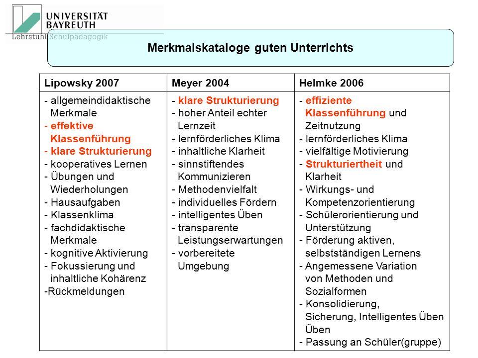 Merkmalskataloge guten Unterrichts Lipowsky 2007Meyer 2004Helmke 2006 - allgemeindidaktische Merkmale - effektive Klassenführung - klare Strukturierun