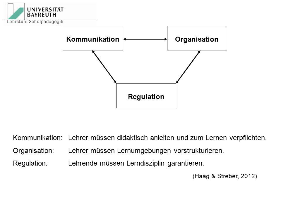 KommunikationOrganisation Regulation Kommunikation: Lehrer müssen didaktisch anleiten und zum Lernen verpflichten. Organisation:Lehrer müssen Lernumge