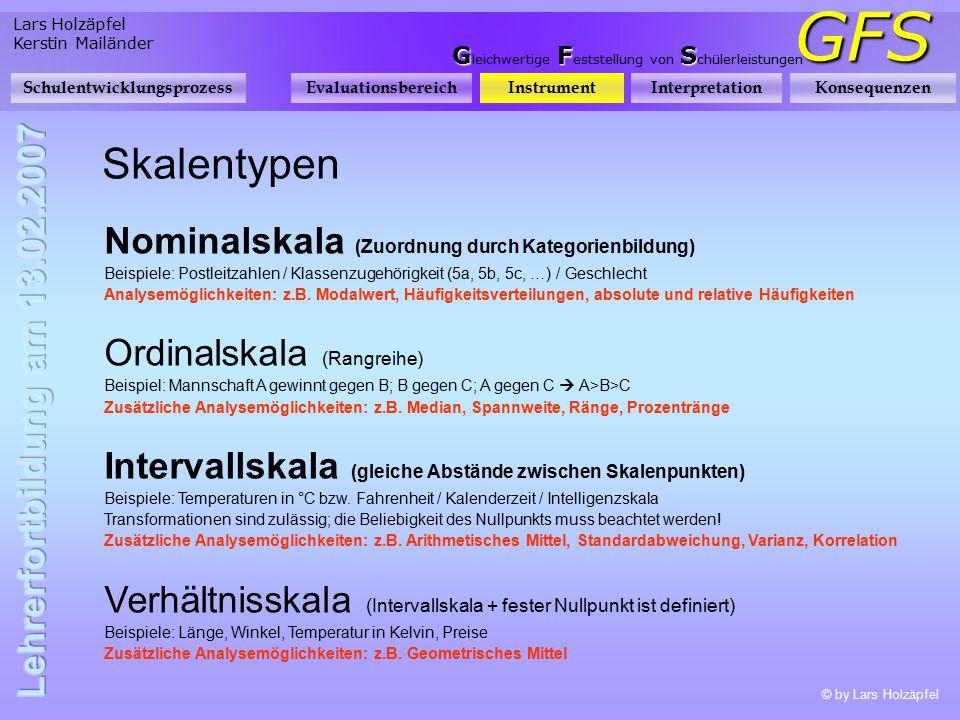 Lars Holzäpfel Kerstin Mailänder GFS GFS G leichwertige F eststellung von S chülerleistungen SchulentwicklungsprozessEvaluationsbereichInstrumentInter
