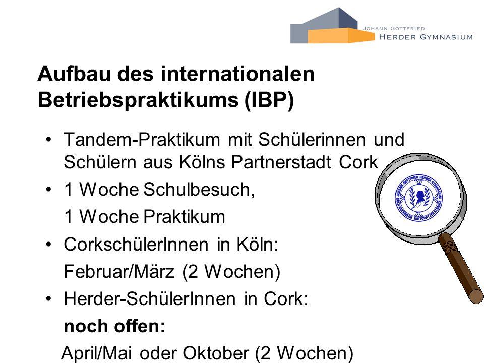 Aufbau des internationalen Betriebspraktikums (IBP) Tandem-Praktikum mit Schülerinnen und Schülern aus Kölns Partnerstadt Cork 1 Woche Schulbesuch, 1
