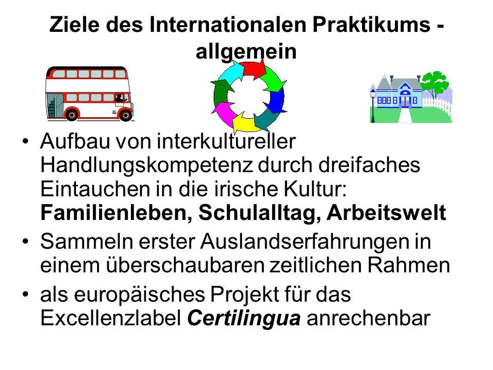 Ziele des Internationalen Praktikums - allgemein Aufbau von interkultureller Handlungskompetenz durch dreifaches Eintauchen in die irische Kultur: Fam