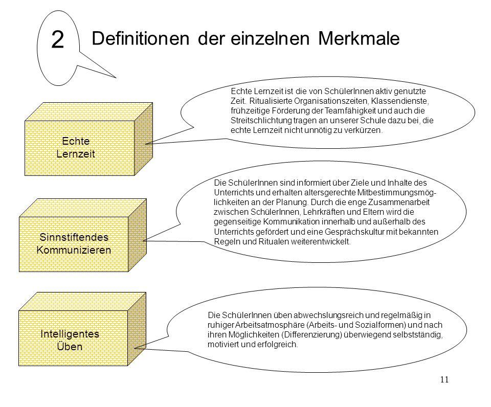 11 2 Definitionen der einzelnen Merkmale Echte Lernzeit Intelligentes Üben Sinnstiftendes Kommunizieren Echte Lernzeit ist die von SchülerInnen aktiv