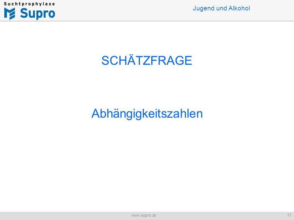 Jugend und Alkohol 11www.supro.at SCHÄTZFRAGE Abhängigkeitszahlen