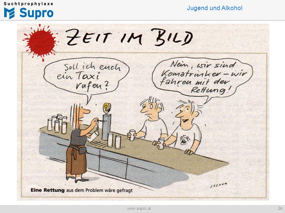 Jugend und Alkohol 24www.supro.at