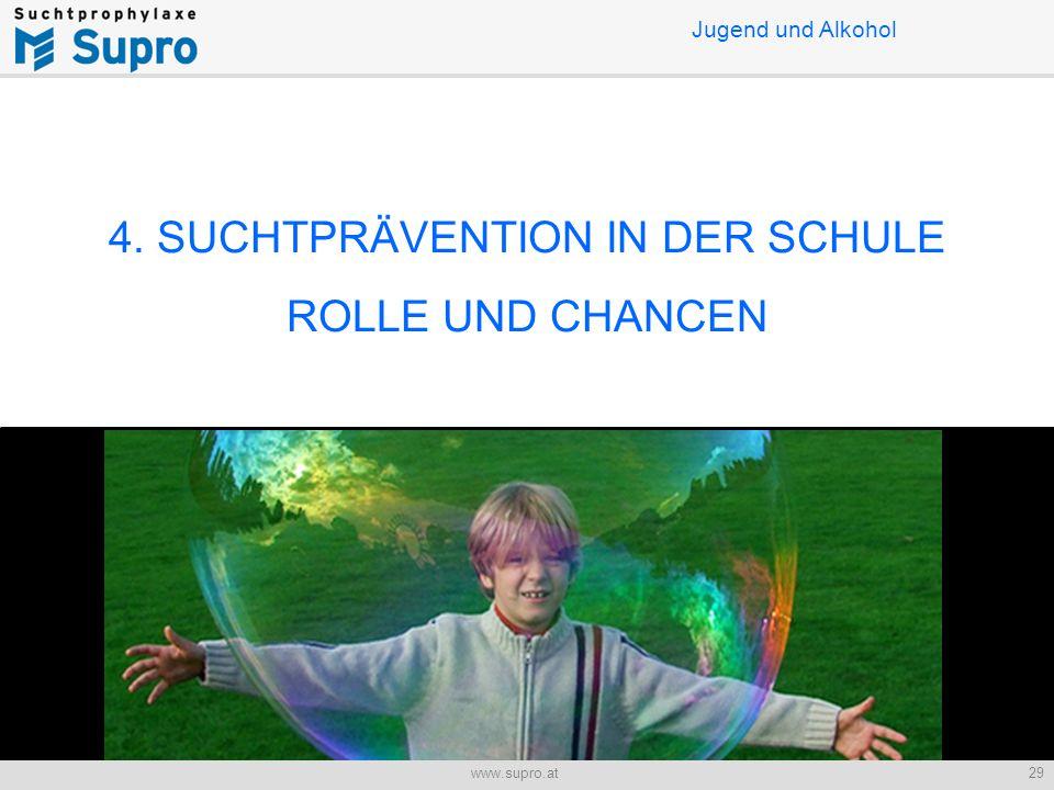 29www.supro.at Jugend und Alkohol 4. SUCHTPRÄVENTION IN DER SCHULE ROLLE UND CHANCEN