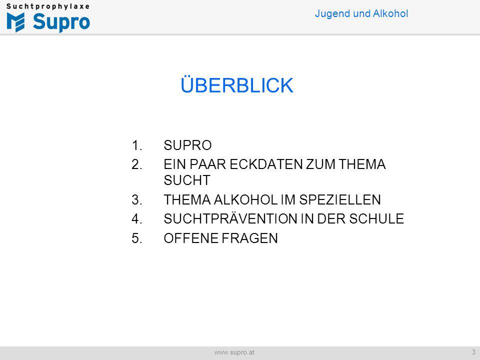 Jugend und Alkohol 3www.supro.at ÜBERBLICK 1.SUPRO 2.EIN PAAR ECKDATEN ZUM THEMA SUCHT 3.THEMA ALKOHOL IM SPEZIELLEN 4.SUCHTPRÄVENTION IN DER SCHULE 5.OFFENE FRAGEN