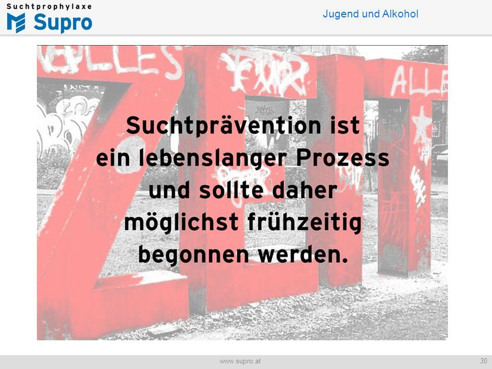 Jugend und Alkohol 30www.supro.at