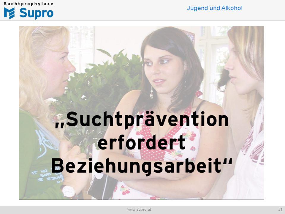 Jugend und Alkohol 31www.supro.at