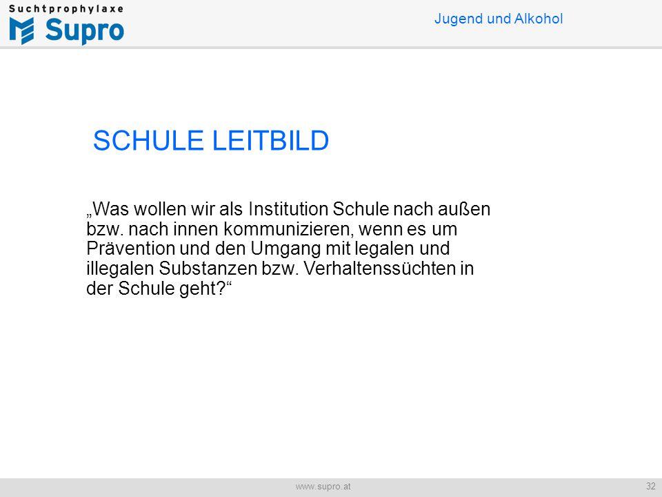 """Jugend und Alkohol 32www.supro.at SCHULE LEITBILD """"Was wollen wir als Institution Schule nach außen bzw."""