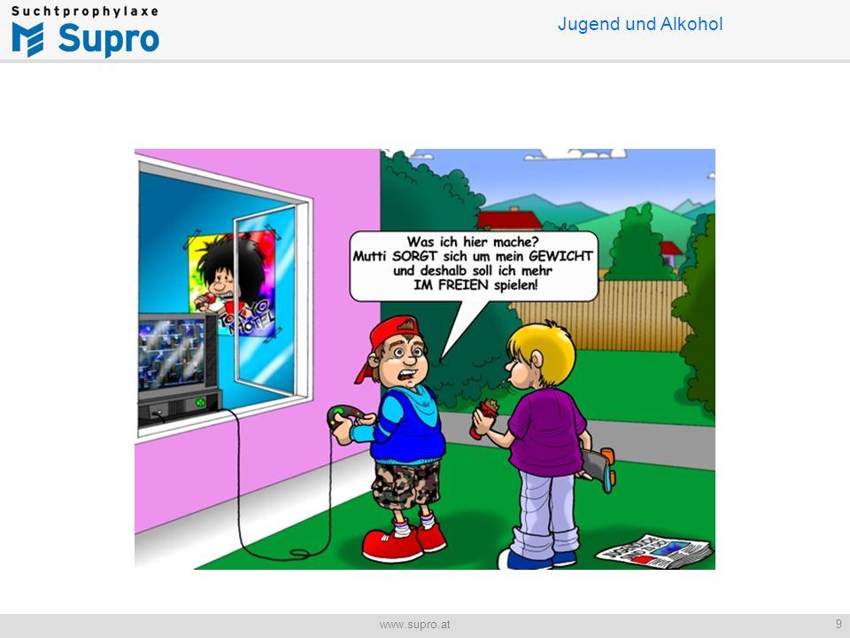Jugend und Alkohol 9www.supro.at