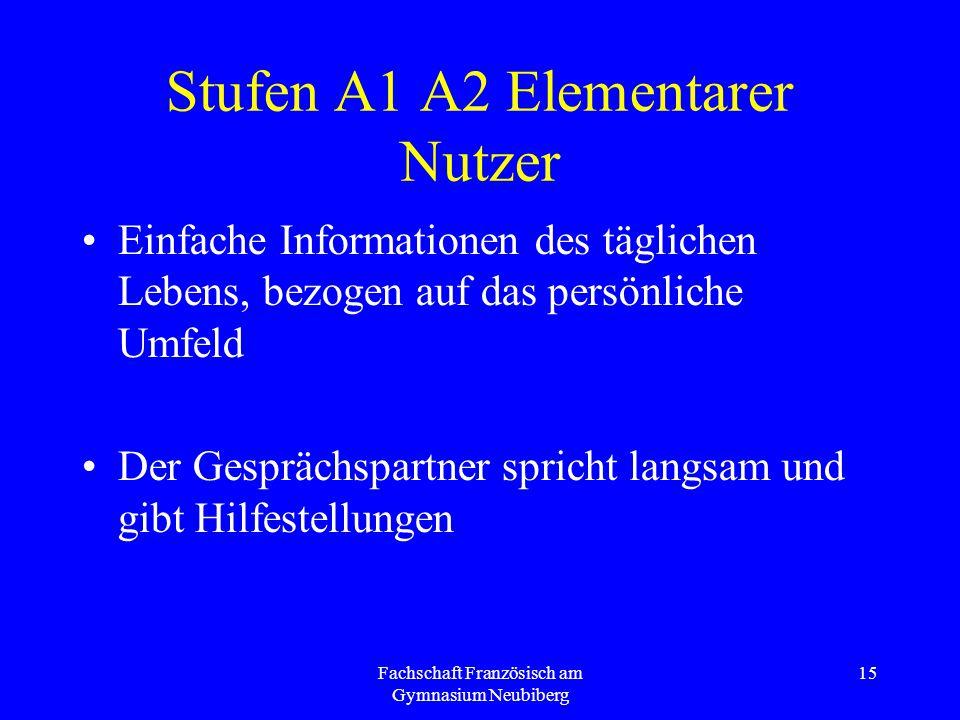 Fachschaft Französisch am Gymnasium Neubiberg 15 Stufen A1 A2 Elementarer Nutzer Einfache Informationen des täglichen Lebens, bezogen auf das persönli