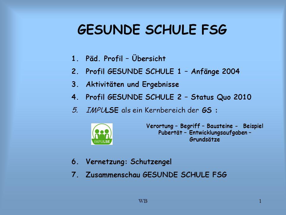 WB1 GESUNDE SCHULE FSG 1.Päd.