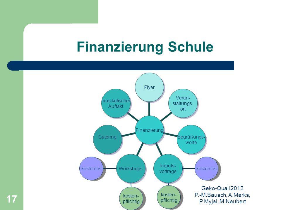 Geko-Quali 2012 P.-M.Bausch, A.Marks, P.Myjal, M.Neubert 17 Finanzierung Schule kosten- pflichtig kosten- pflichtig kostenlos kosten- pflichtig kosten