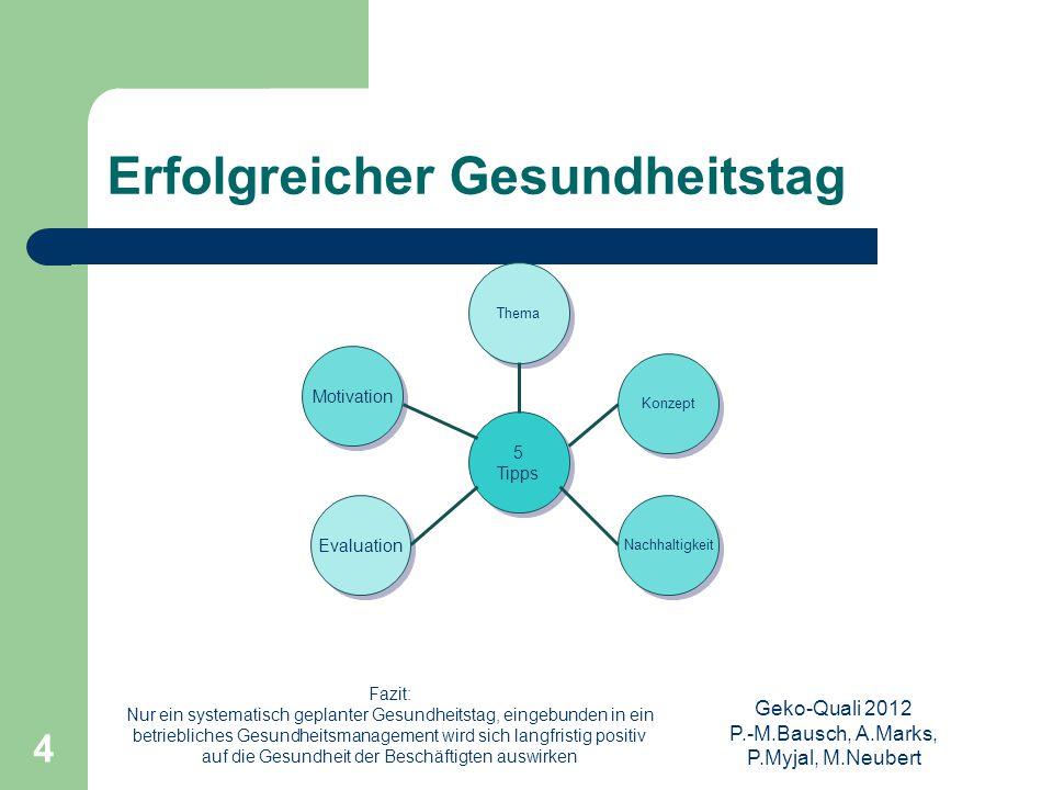 Geko-Quali 2012 P.-M.Bausch, A.Marks, P.Myjal, M.Neubert 4 Erfolgreicher Gesundheitstag 5 Tipps 5 Tipps Thema Konzept Nachhaltigkeit Motivation Evalua