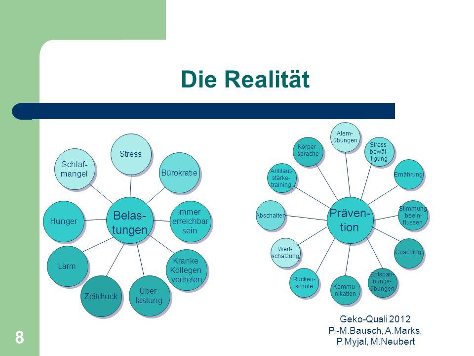 Geko-Quali 2012 P.-M.Bausch, A.Marks, P.Myjal, M.Neubert 8 Die Realität Belas- tungen Belas- tungen Präven- tion Präven- tion Stress Bürokratie Immer