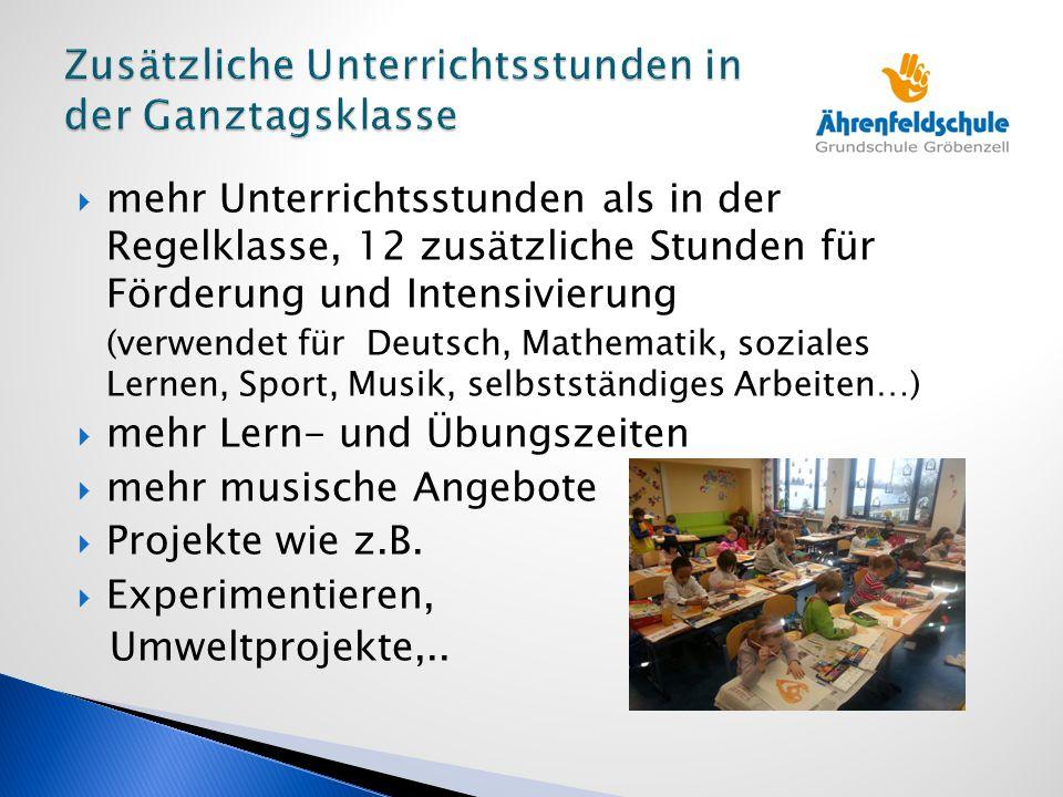  mehr Unterrichtsstunden als in der Regelklasse, 12 zusätzliche Stunden für Förderung und Intensivierung (verwendet für Deutsch, Mathematik, soziales