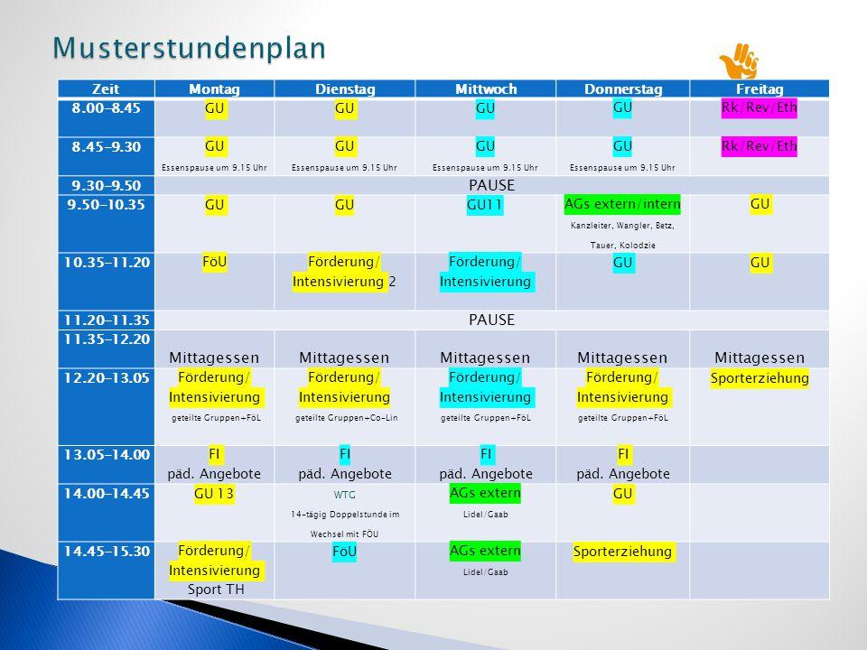  Stundenplan der 1a im Schuljahr 2014/15  Kann sich im Schuljahr 2014/15 geringfügig ändern!!! ZeitMontagDienstagMittwochDonnerstagFreitag 8.00-8.45