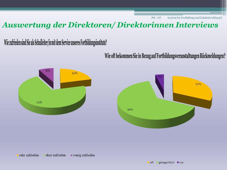 Auswertung der Direktoren/ Direktorinnen Interviews PH - OÖ Institut für Fortbildung und Schulentwicklung II