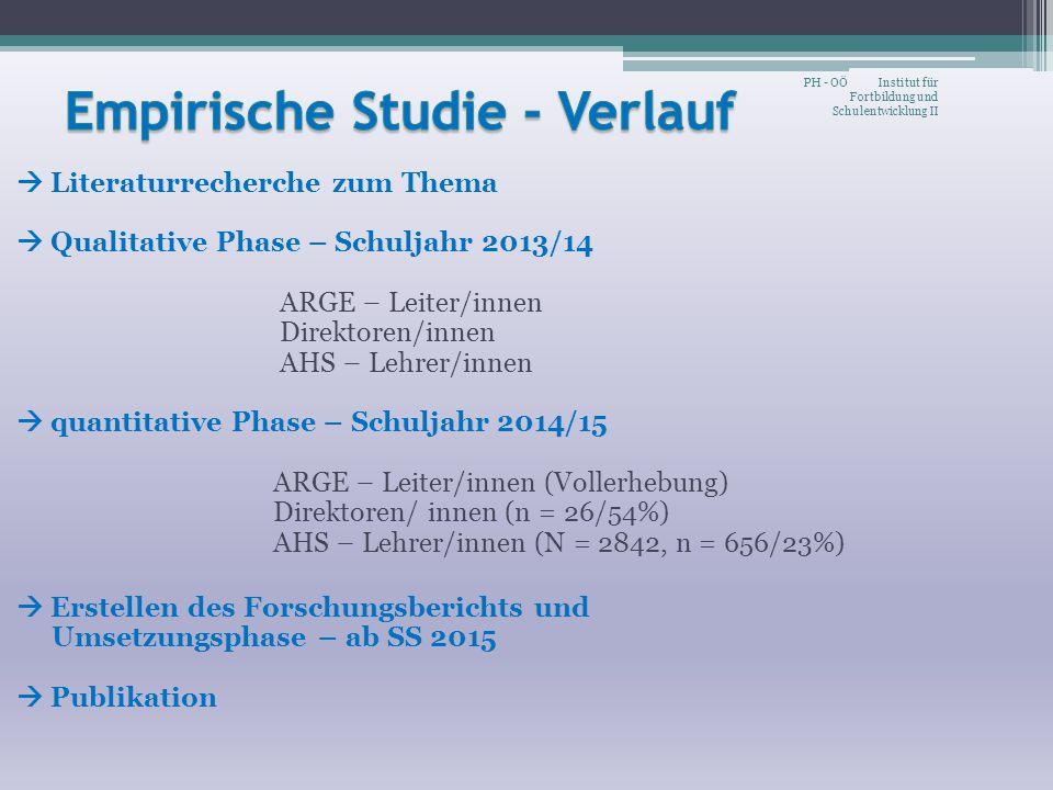  Literaturrecherche zum Thema  Qualitative Phase – Schuljahr 2013/14 ARGE – Leiter/innen Direktoren/innen AHS – Lehrer/innen  quantitative Phase –