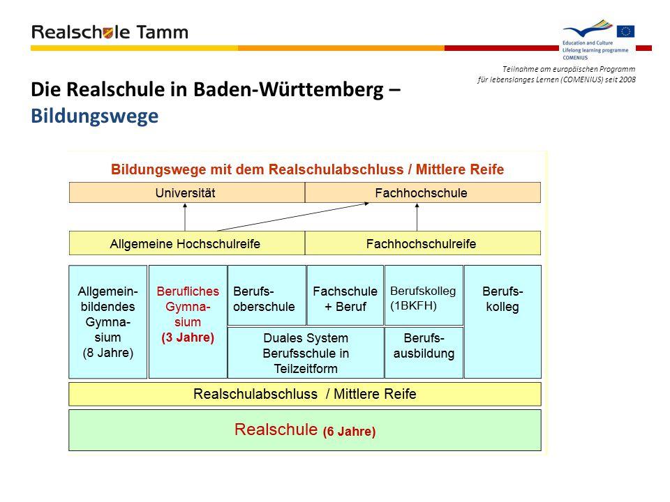 Teilnahme am europäischen Programm für lebenslanges Lernen (COMENIUS) seit 2008 Die Realschule in Baden-Württemberg – Bildungswege