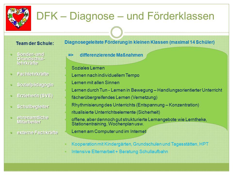 DFK – Diagnose – und Förderklassen Team der Schule: Sonder- und Grundschul- lehrkräfte Sonder- und Grundschul- lehrkräfte Fachlehrkräfte Fachlehrkräft