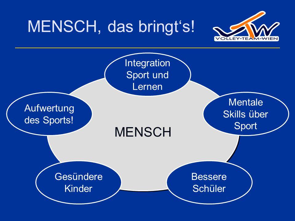 MENSCH, das bringt's! MENSCH Integration Sport und Lernen Aufwertung des Sports! Gesündere Kinder Mentale Skills über Sport Bessere Schüler