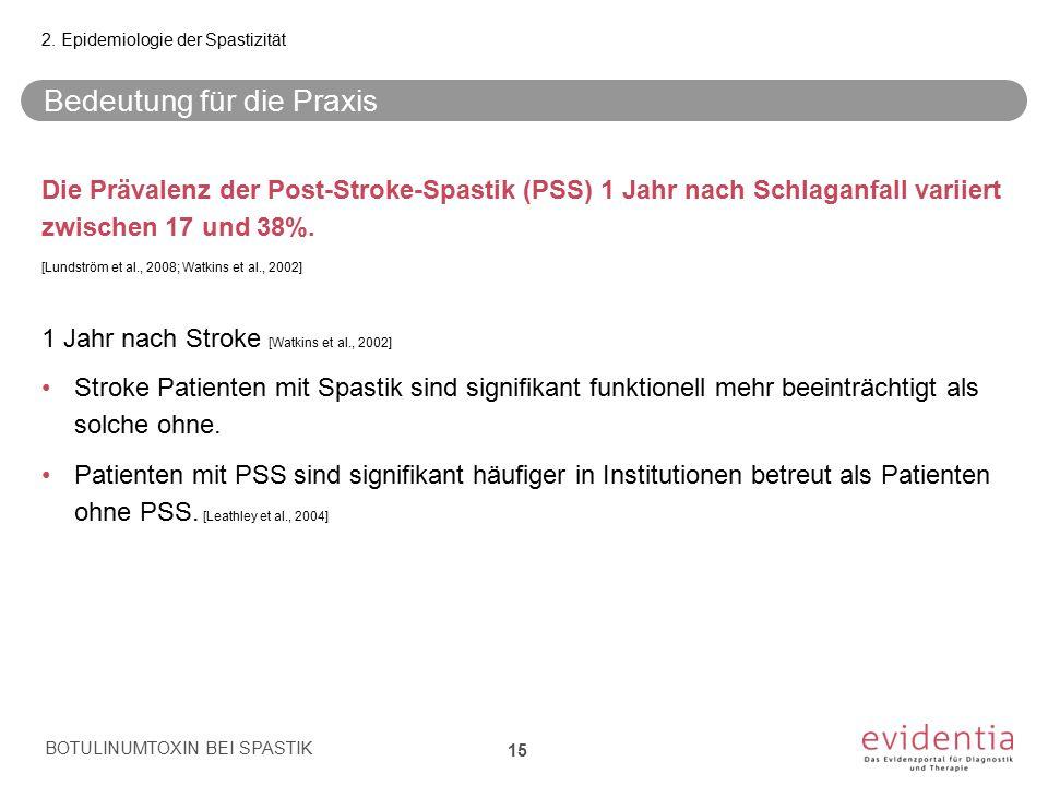 Bedeutung für die Praxis Die Prävalenz der Post-Stroke-Spastik (PSS) 1 Jahr nach Schlaganfall variiert zwischen 17 und 38%. [Lundström et al., 2008; W