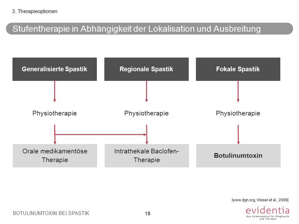Stufentherapie in Abhängigkeit der Lokalisation und Ausbreitung BOTULINUMTOXIN BEI SPASTIK 18 3. Therapieoptionen [www.dgn.org, Wissel et al., 2009] G