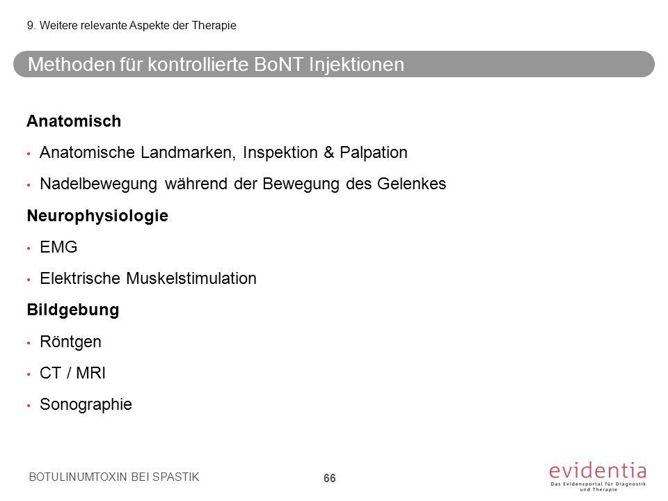 Methoden für kontrollierte BoNT Injektionen Anatomisch Anatomische Landmarken, Inspektion & Palpation Nadelbewegung während der Bewegung des Gelenkes