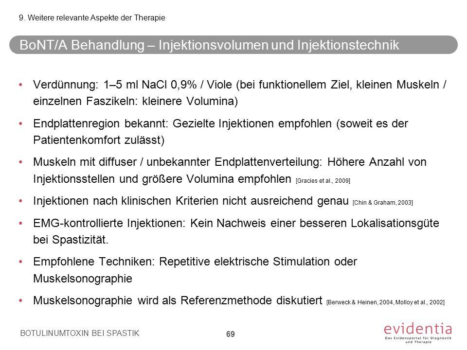 BoNT/A Behandlung – Injektionsvolumen und Injektionstechnik Verdünnung: 1–5 ml NaCl 0,9% / Viole (bei funktionellem Ziel, kleinen Muskeln / einzelnen